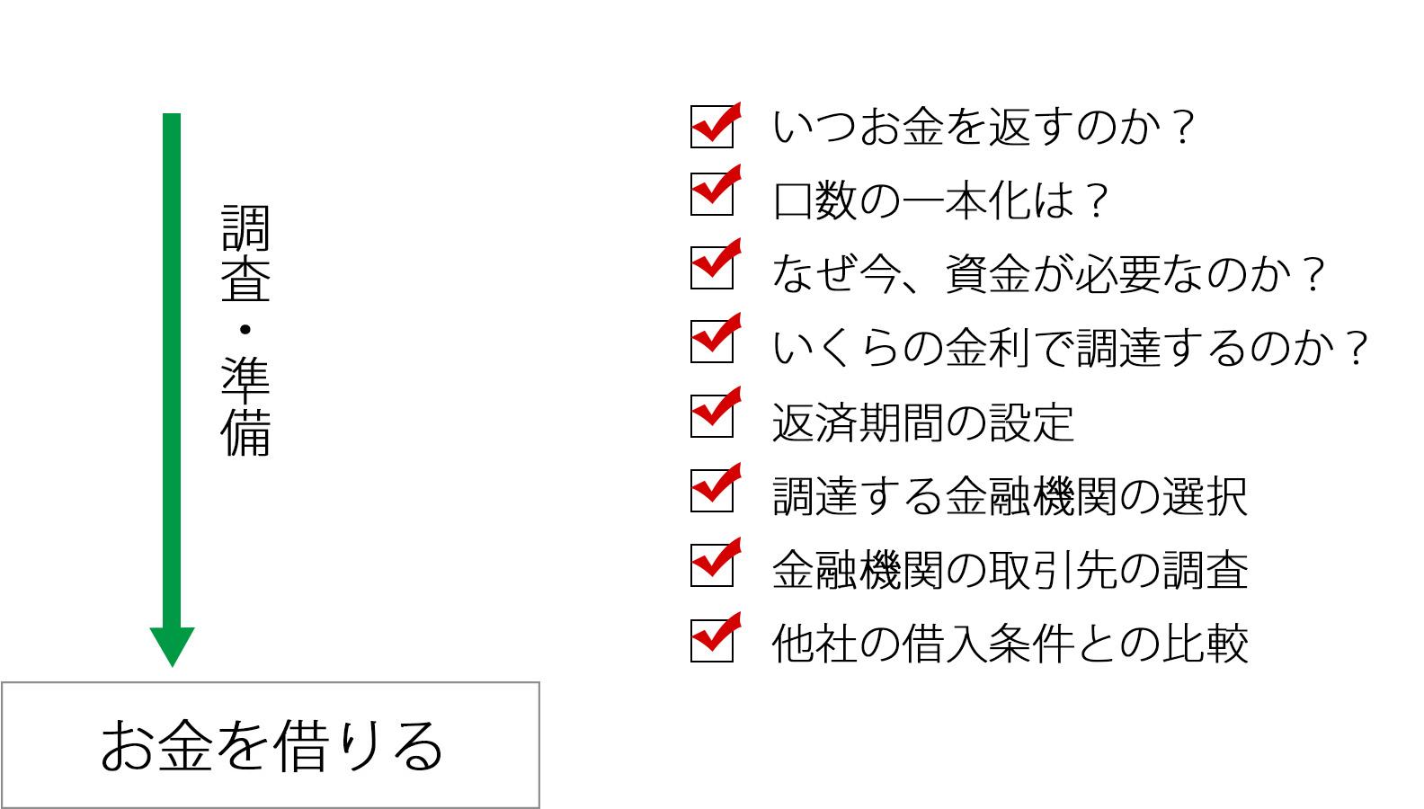 shikinchotatsu-ginkoyushi03